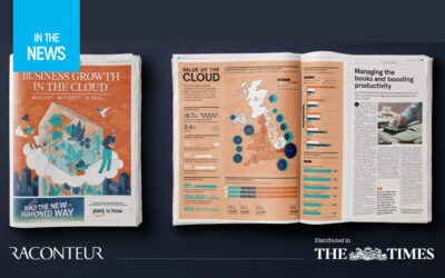 Raconteur Special Report: Business Growth in the Cloud